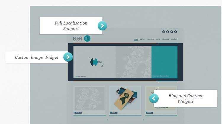 Annotation-Overlay-Effect-with-CSS3