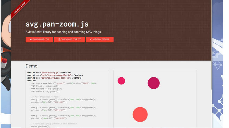 SVG-Pan-Zoom-js