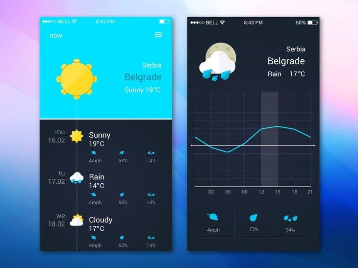 Weather App UI PSD